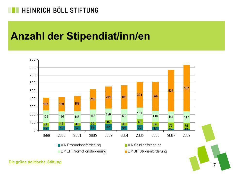 Die grüne politische Stiftung 17 Anzahl der Stipendiat/inn/en