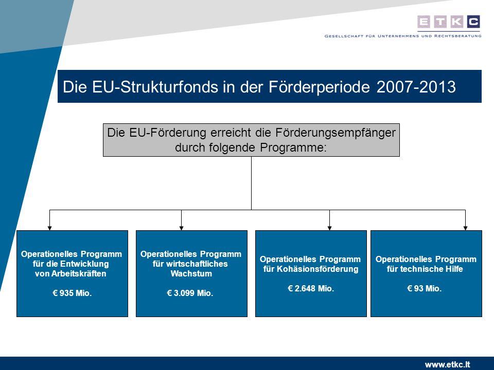 www.etkc.lt Die EU-Strukturfonds in der Förderperiode 2007-2013 Die EU-Förderung erreicht die Förderungsempfänger durch folgende Programme: Operationelles Programm für die Entwicklung von Arbeitskräften 935 Mio.