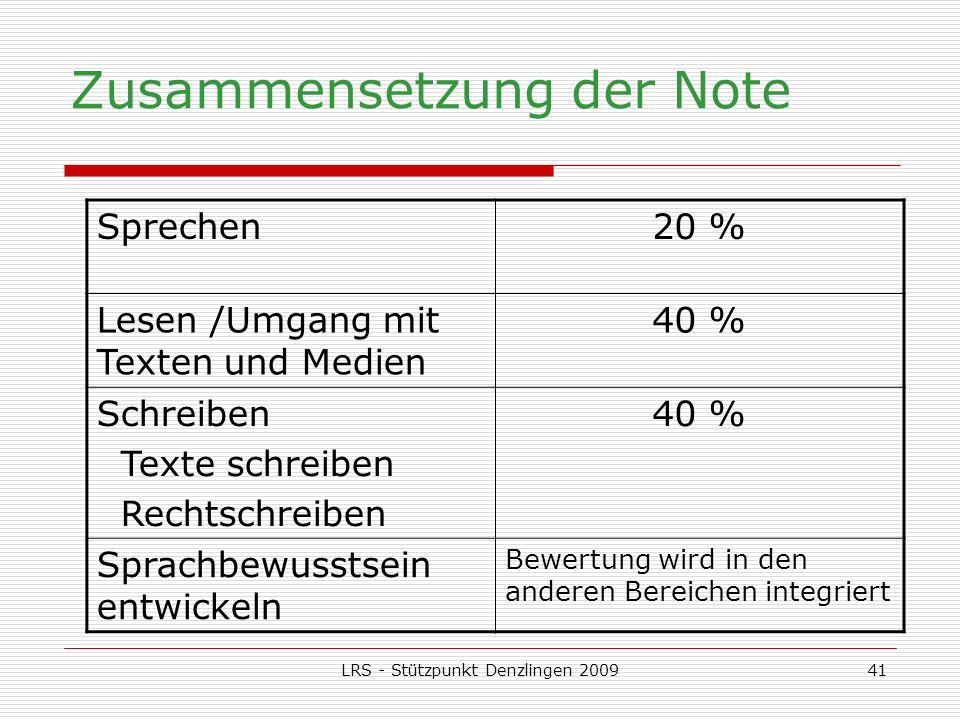 LRS - Stützpunkt Denzlingen 200941 Zusammensetzung der Note Sprechen20 % Lesen /Umgang mit Texten und Medien 40 % Schreiben Texte schreiben Rechtschreiben 40 % Sprachbewusstsein entwickeln Bewertung wird in den anderen Bereichen integriert