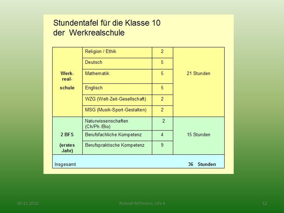 30.11.201012Roland Willmann, Info 4
