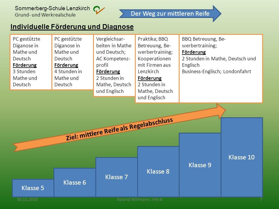 Sommerberg-Schule Lenzkirch Grund- und Werkrealschule Individuelle Förderung und Diagnose Klasse 5 Klasse 6 Klasse 7 Klasse 8 Klasse 9 Klasse 10 PC ge