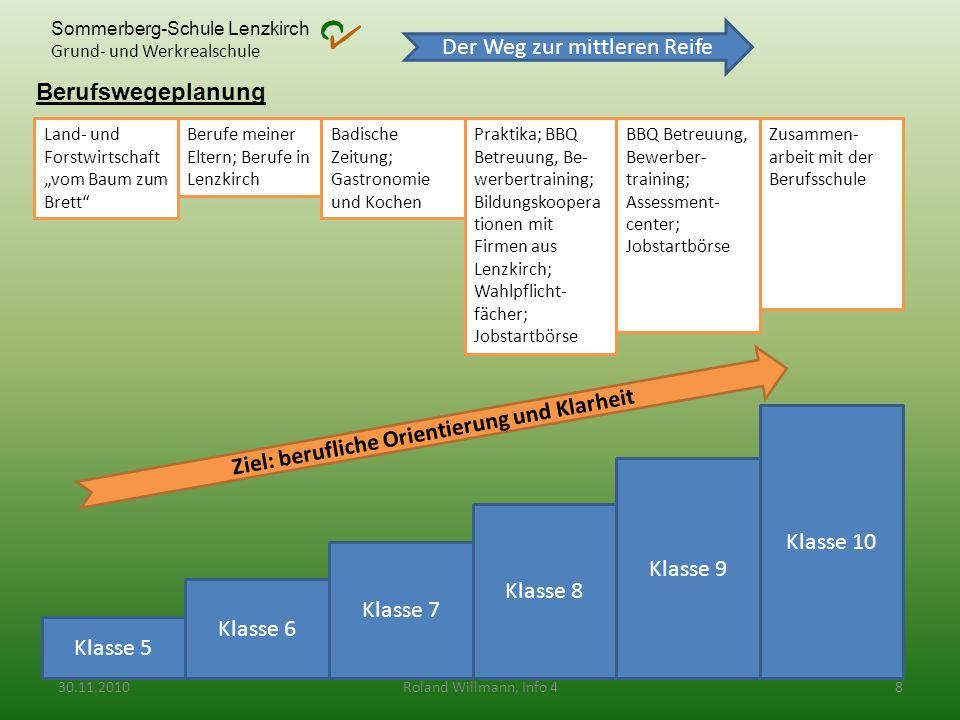 Sommerberg-Schule Lenzkirch Grund- und Werkrealschule Berufswegeplanung Klasse 5 Klasse 6 Klasse 7 Klasse 8 Klasse 9 Klasse 10 Land- und Forstwirtscha