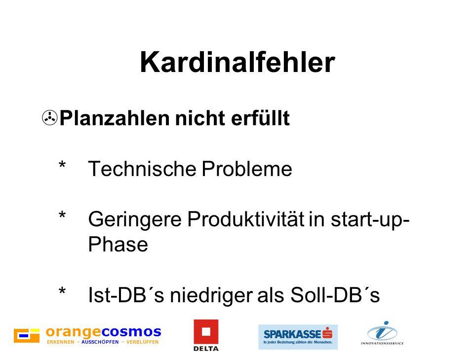 orangecosmos ERKENNEN – AUSSCHÖPFEN – VERBLÜFFEN Kardinalfehler >Planzahlen nicht erfüllt * Technische Probleme * Geringere Produktivität in start-up-