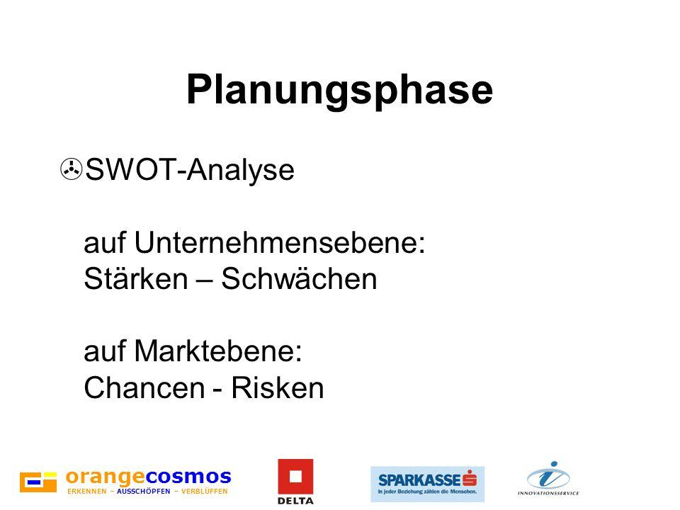 orangecosmos ERKENNEN – AUSSCHÖPFEN – VERBLÜFFEN Planungsphase >SWOT-Analyse auf Unternehmensebene: Stärken – Schwächen auf Marktebene: Chancen - Risk