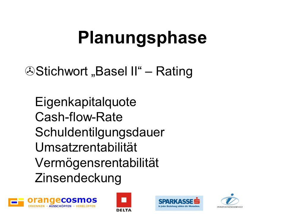 orangecosmos ERKENNEN – AUSSCHÖPFEN – VERBLÜFFEN Planungsphase >Stichwort Basel II – Rating Eigenkapitalquote Cash-flow-Rate Schuldentilgungsdauer Ums
