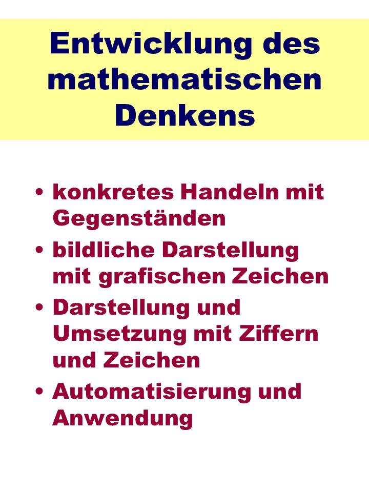 Entwicklung des mathematischen Denkens konkretes Handeln mit Gegenständen bildliche Darstellung mit grafischen Zeichen Darstellung und Umsetzung mit Z