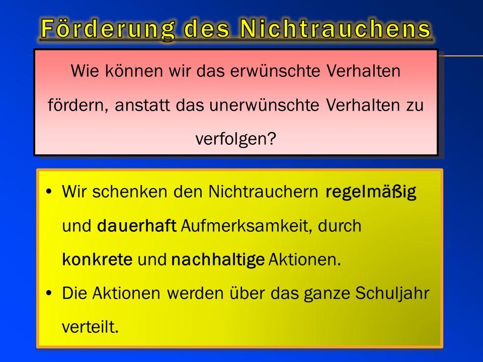 Siema Siegfried Martin Gmbh Jürgen Hilzinger Dienstleistungsservice Zimmereibetrieb Schmid HEWI G.