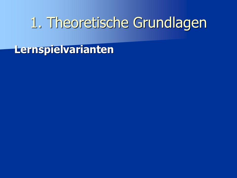 1. Theoretische Grundlagen Lernspielvarianten
