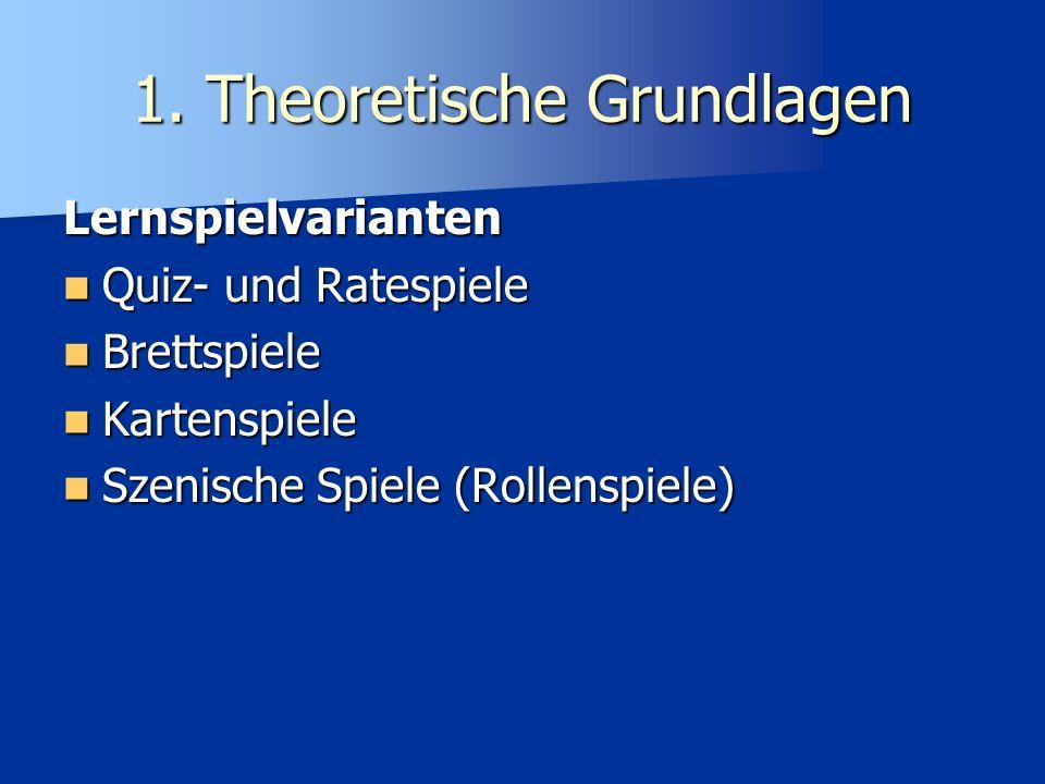 Lernspielvarianten Quiz- und Ratespiele Quiz- und Ratespiele Brettspiele Brettspiele Kartenspiele Kartenspiele Szenische Spiele (Rollenspiele) Szenisc