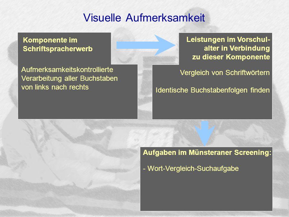 Visuelle Aufmerksamkeit Aufmerksamkeitskontrollierte Verarbeitung aller Buchstaben von links nach rechts Vergleich von Schriftwörtern Identische Buchs