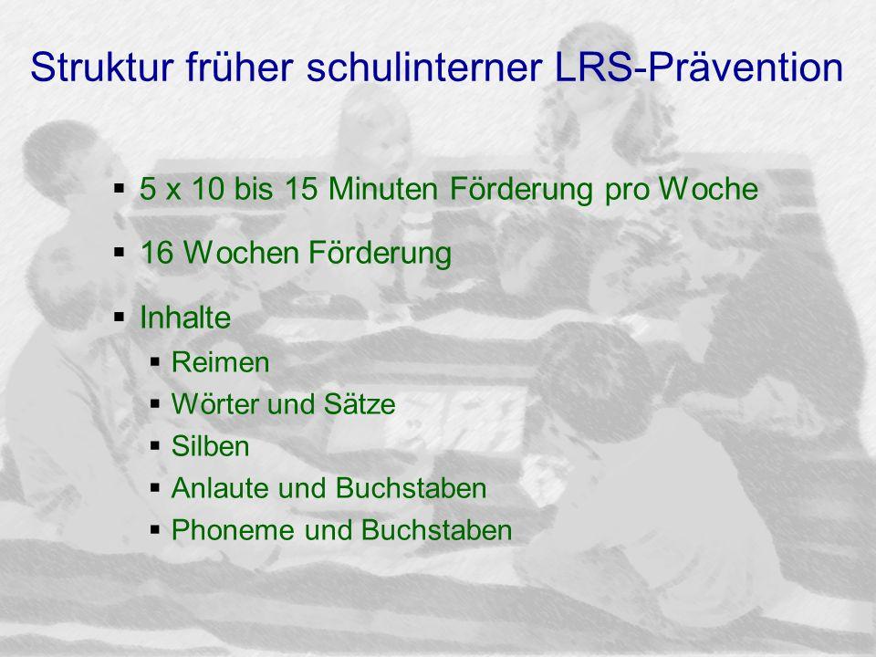 Struktur früher schulinterner LRS-Prävention 5 x 10 bis 15 Minuten Förderung pro Woche 16 Wochen Förderung Inhalte Reimen Wörter und Sätze Silben Anla