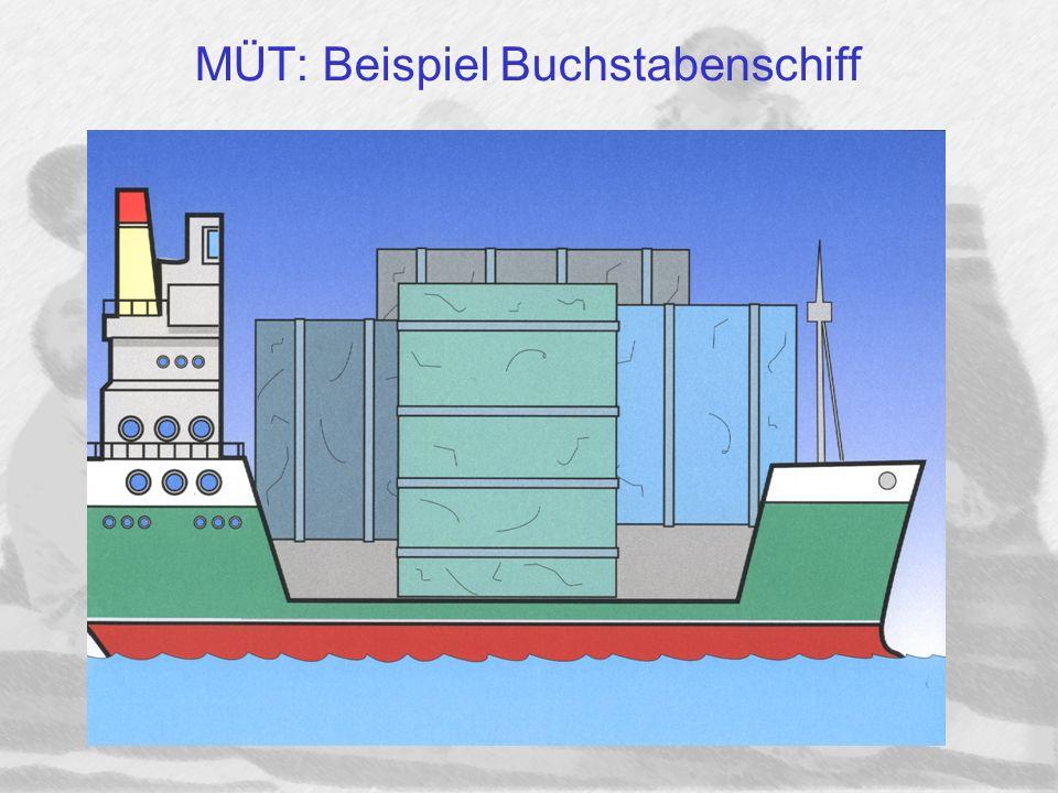 MÜT: Beispiel Buchstabenschiff