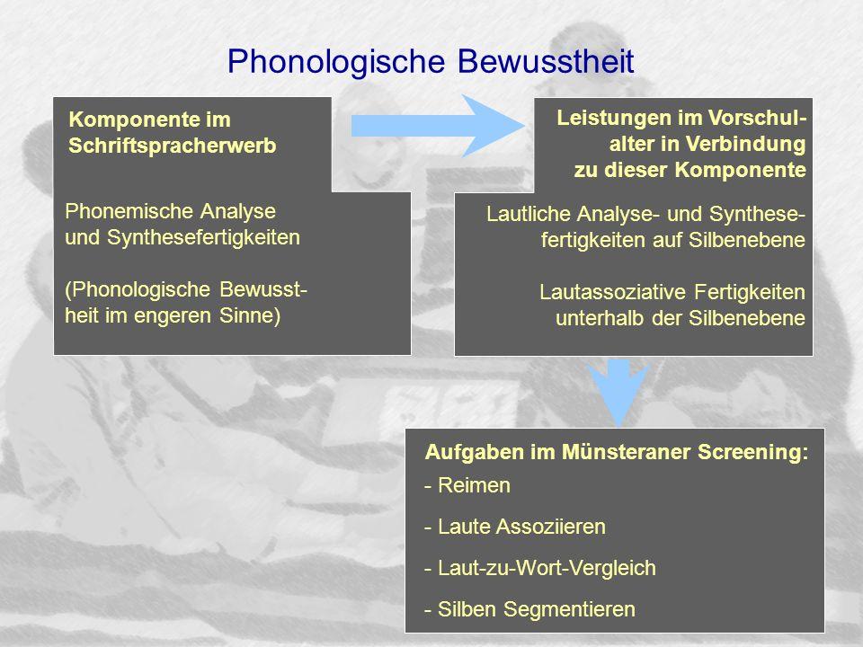 Phonologische Bewusstheit Phonemische Analyse und Synthesefertigkeiten (Phonologische Bewusst- heit im engeren Sinne) Lautliche Analyse- und Synthese-