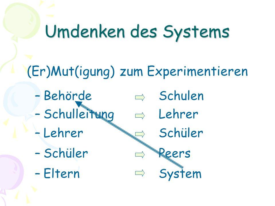 Umdenken des Systems –Behörde Schulen –Schulleitung Lehrer –LehrerSchüler –Schüler Peers –ElternSystem (Er)Mut(igung) zum Experimentieren
