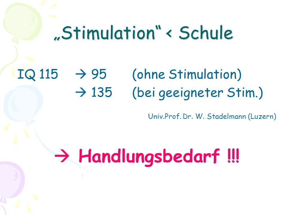 Stimulation < Schule IQ 115 95(ohne Stimulation) 135(bei geeigneter Stim.) Univ.Prof.