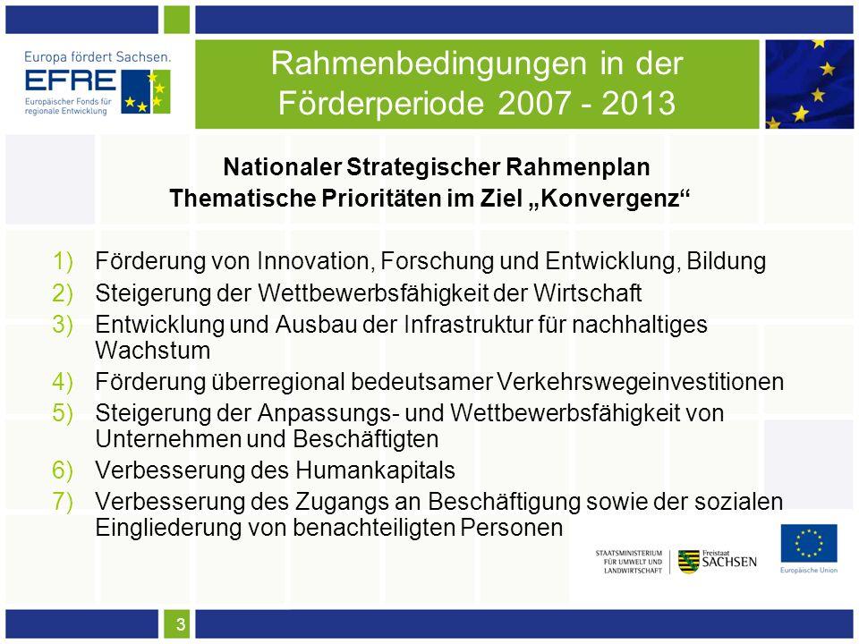 3 Rahmenbedingungen in der Förderperiode 2007 - 2013 Nationaler Strategischer Rahmenplan Thematische Prioritäten im Ziel Konvergenz Förderung von Inno