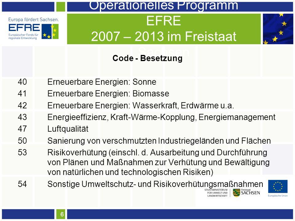6 Operationelles Programm EFRE 2007 – 2013 im Freistaat Sachsen Code - Besetzung 40Erneuerbare Energien: Sonne 41Erneuerbare Energien: Biomasse 42Erneuerbare Energien: Wasserkraft, Erdwärme u.a.