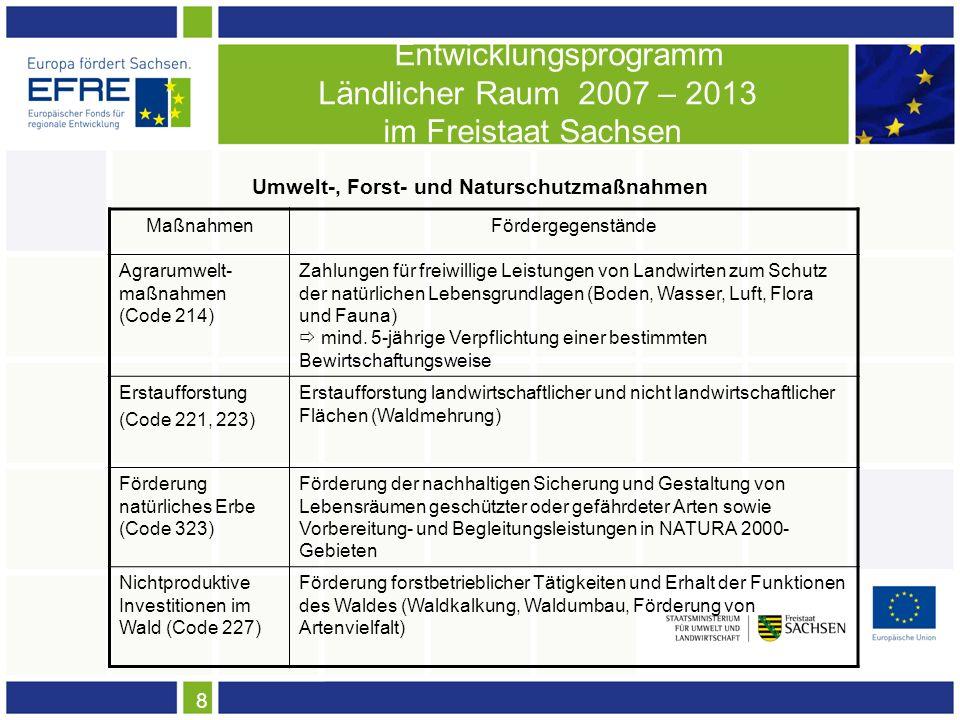 8 Entwicklungsprogramm Ländlicher Raum 2007 – 2013 im Freistaat Sachsen Umwelt-, Forst- und Naturschutzmaßnahmen MaßnahmenFördergegenstände Agrarumwel