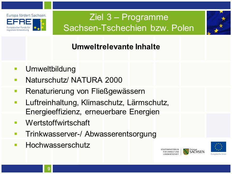 9 Ziel 3 – Programme Sachsen-Tschechien bzw. Polen Umweltrelevante Inhalte Umweltbildung Naturschutz/ NATURA 2000 Renaturierung von Fließgewässern Luf