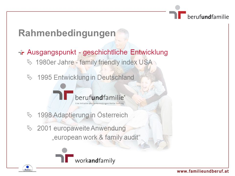 Rahmenbedingungen Ausgangspunkt - geschichtliche Entwicklung 1980er Jahre - family friendly index USA 1995 Entwicklung in Deutschland 1998 Adaptierung