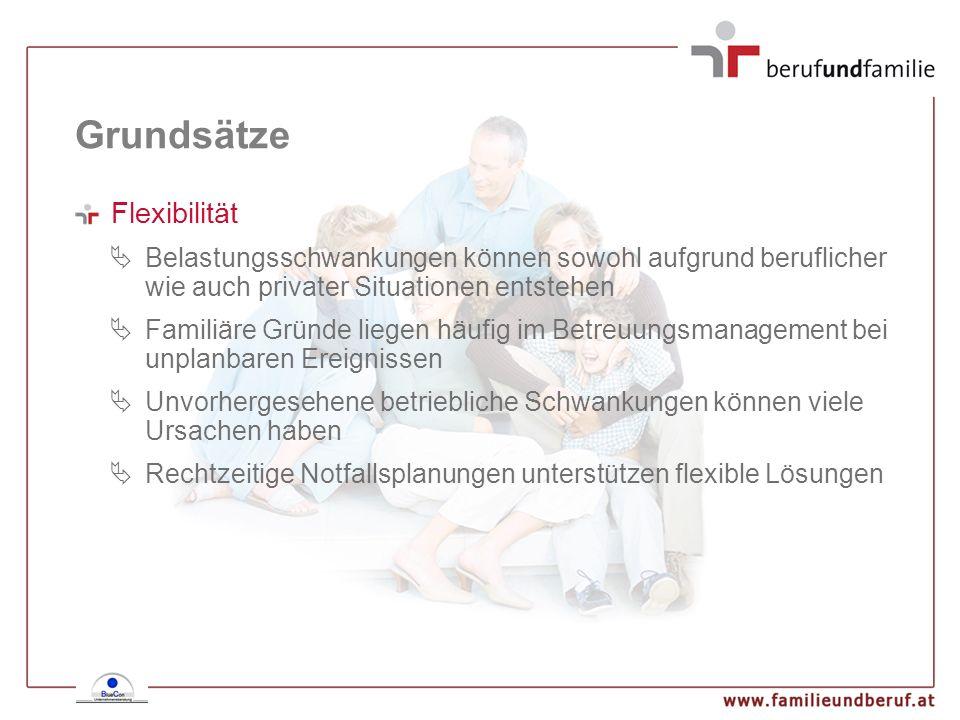 Grundsätze Flexibilität Belastungsschwankungen können sowohl aufgrund beruflicher wie auch privater Situationen entstehen Familiäre Gründe liegen häuf