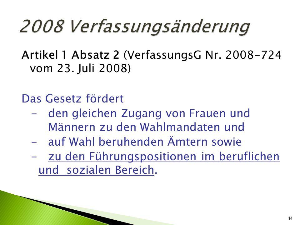14 Artikel 1 Absatz 2 (VerfassungsG Nr. 2008-724 vom 23. Juli 2008) Das Gesetz fördert - den gleichen Zugang von Frauen und Männern zu den Wahlmandate