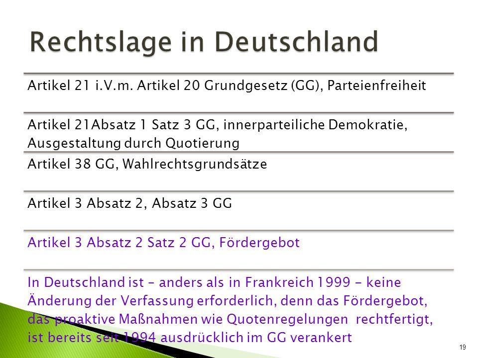 19 Rechtslage in Deutschland Artikel 21 i.V.m. Artikel 20 Grundgesetz (GG), Parteienfreiheit Artikel 21Absatz 1 Satz 3 GG, innerparteiliche Demokratie