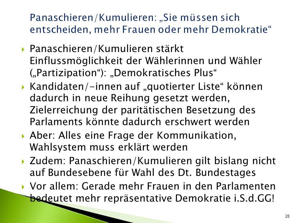 Panaschieren/Kumulieren stärkt Einflussmöglichkeit der Wählerinnen und Wähler (Partizipation): Demokratisches Plus Kandidaten/-innen auf quotierter Li