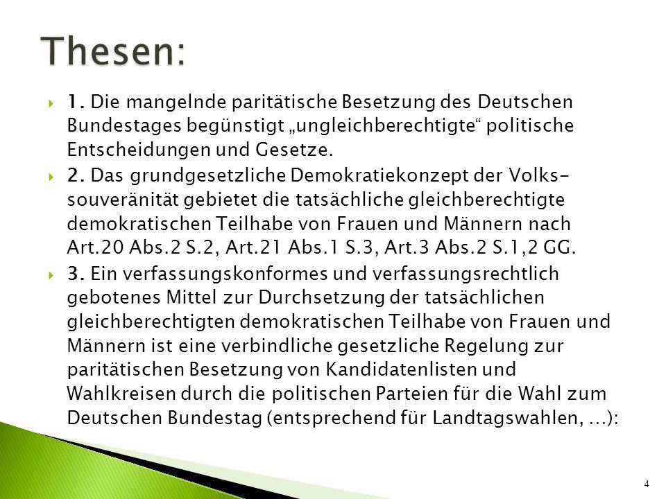 4 1. Die mangelnde paritätische Besetzung des Deutschen Bundestages begünstigt ungleichberechtigte politische Entscheidungen und Gesetze. 2. Das grund