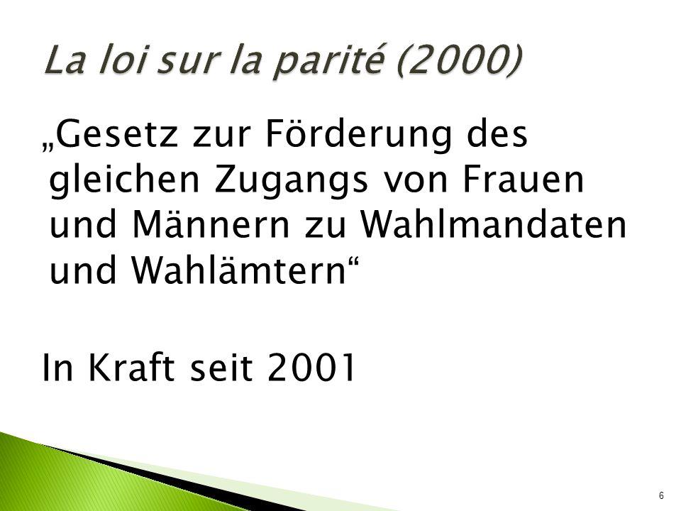 6 Gesetz zur Förderung des gleichen Zugangs von Frauen und Männern zu Wahlmandaten und Wahlämtern In Kraft seit 2001 La loi sur la parité (2000)