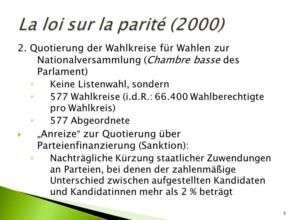 8 2. Quotierung der Wahlkreise für Wahlen zur Nationalversammlung (Chambre basse des Parlament) Keine Listenwahl, sondern 577 Wahlkreise (i.d.R.: 66.4