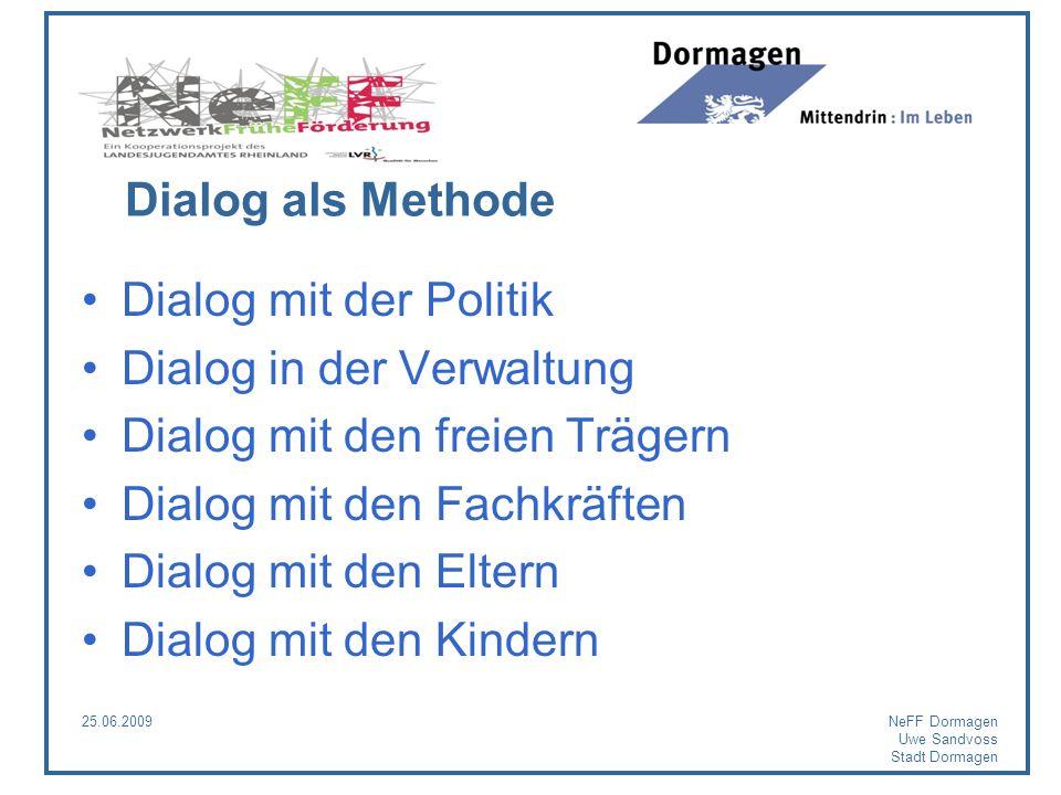 25.06.2009NeFF Dormagen Uwe Sandvoss Stadt Dormagen Dialog als Methode Dialog mit der Politik Dialog in der Verwaltung Dialog mit den freien Trägern D