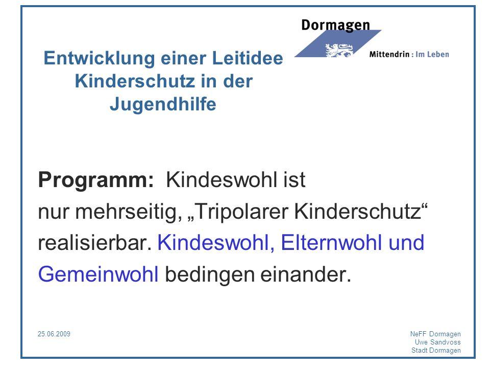 25.06.2009NeFF Dormagen Uwe Sandvoss Stadt Dormagen Entwicklung einer Leitidee Kinderschutz in der Jugendhilfe Programm: Kindeswohl ist nur mehrseitig