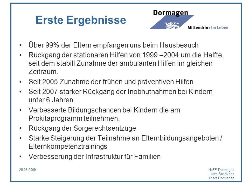 25.06.2009NeFF Dormagen Uwe Sandvoss Stadt Dormagen Erste Ergebnisse Über 99% der Eltern empfangen uns beim Hausbesuch Rückgang der stationären Hilfen