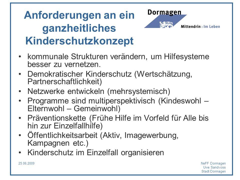 25.06.2009NeFF Dormagen Uwe Sandvoss Stadt Dormagen Anforderungen an ein ganzheitliches Kinderschutzkonzept kommunale Strukturen verändern, um Hilfesy
