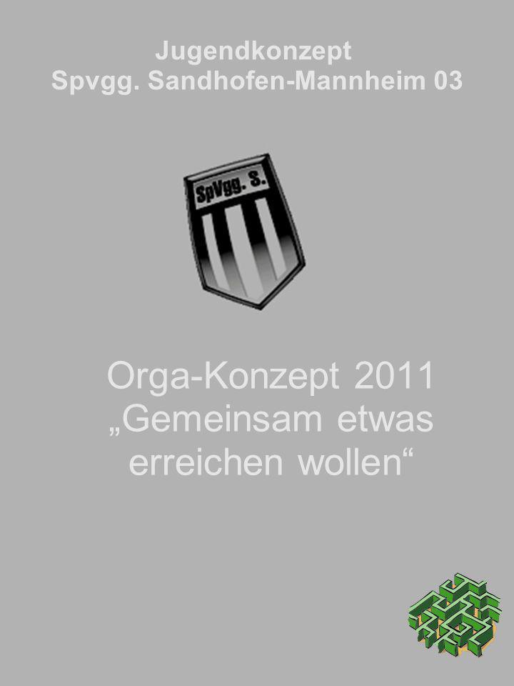 Jugendkonzept Spvgg. Sandhofen-Mannheim 03 Orga-Konzept 2011 Gemeinsam etwas erreichen wollen