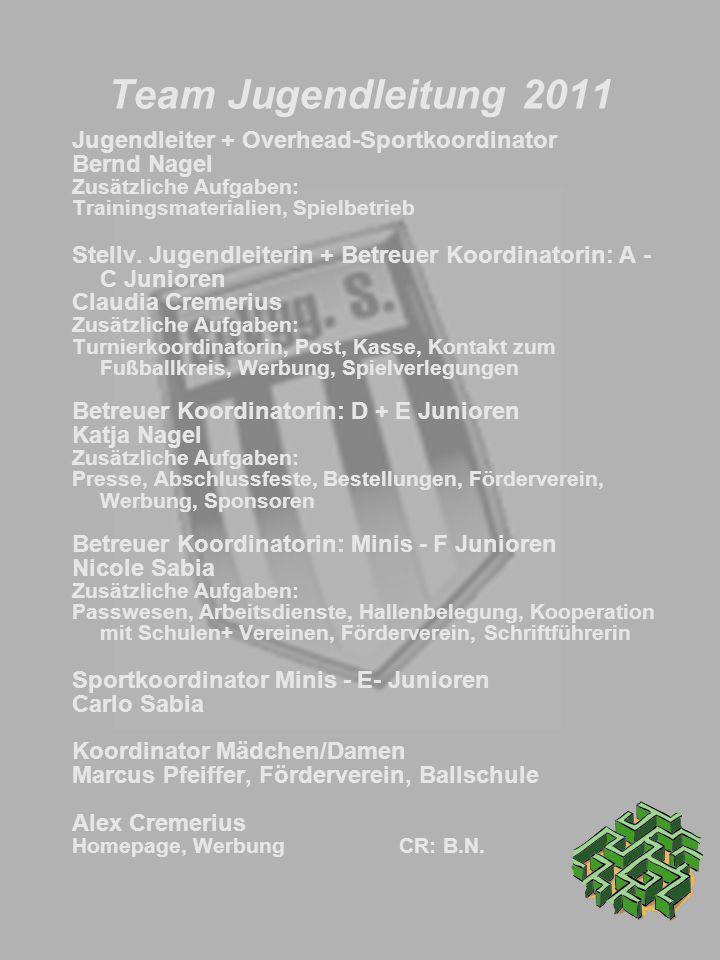 Team Jugendleitung 2011 Jugendleiter + Overhead-Sportkoordinator Bernd Nagel Zusätzliche Aufgaben: Trainingsmaterialien, Spielbetrieb Stellv. Jugendle