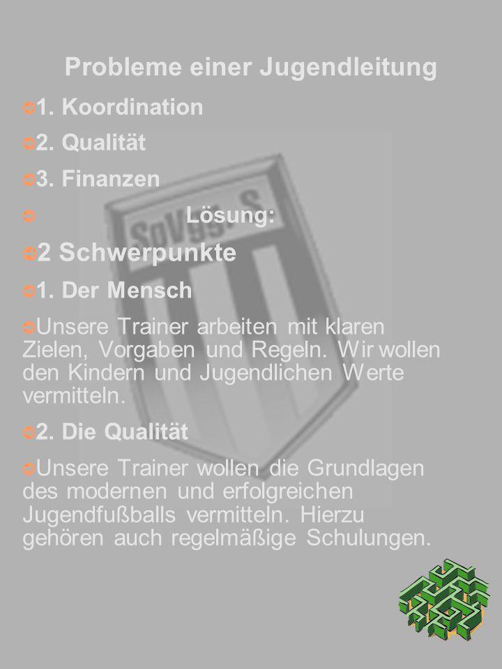 Probleme einer Jugendleitung 1. Koordination 2. Qualität 3. Finanzen Lösung: 2 Schwerpunkte 1. Der Mensch Unsere Trainer arbeiten mit klaren Zielen, V