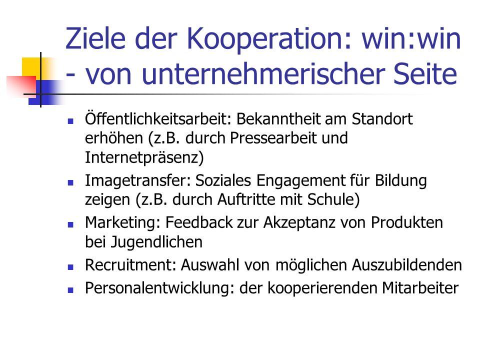 Ziele der Kooperation: win:win - von unternehmerischer Seite Öffentlichkeitsarbeit: Bekanntheit am Standort erhöhen (z.B. durch Pressearbeit und Inter