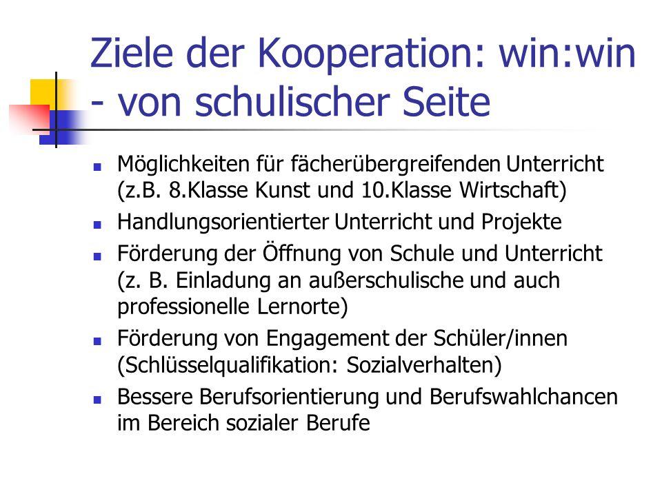 Ziele der Kooperation: win:win - von schulischer Seite Möglichkeiten für fächerübergreifenden Unterricht (z.B. 8.Klasse Kunst und 10.Klasse Wirtschaft