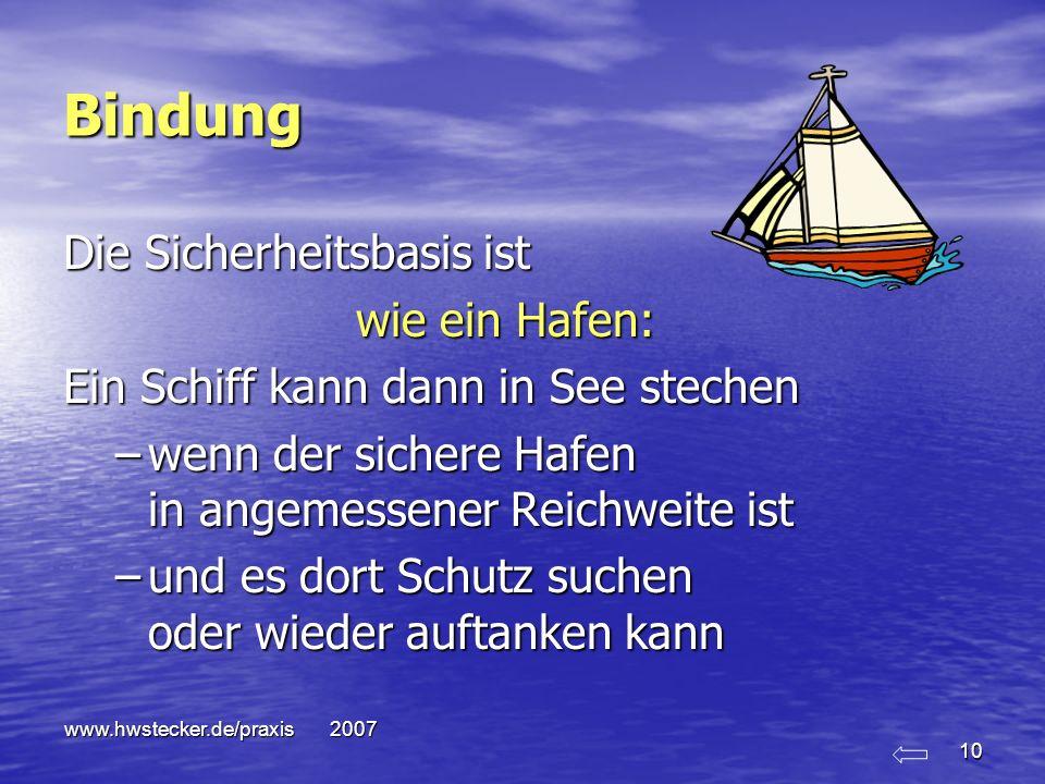www.hwstecker.de/praxis 2007 10 Bindung Die Sicherheitsbasis ist wie ein Hafen: Ein Schiff kann dann in See stechen –wenn der sichere Hafen in angemes