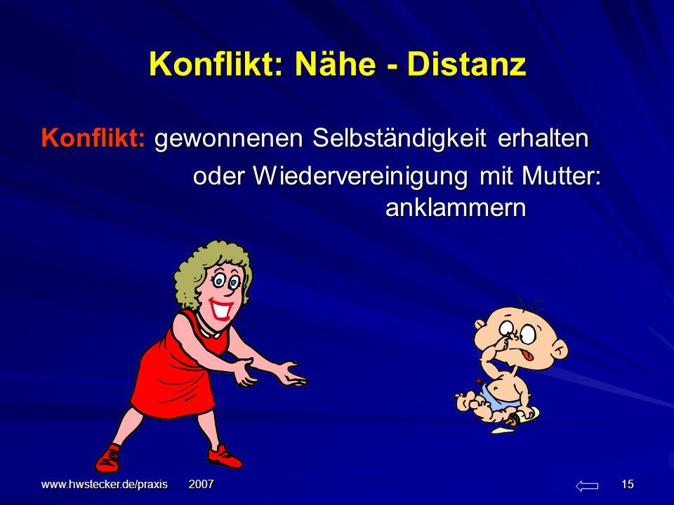 www.hwstecker.de/praxis 2007 15 Konflikt: Nähe - Distanz Konflikt: gewonnenen Selbständigkeit erhalten oder Wiedervereinigung mit Mutter: anklammern o