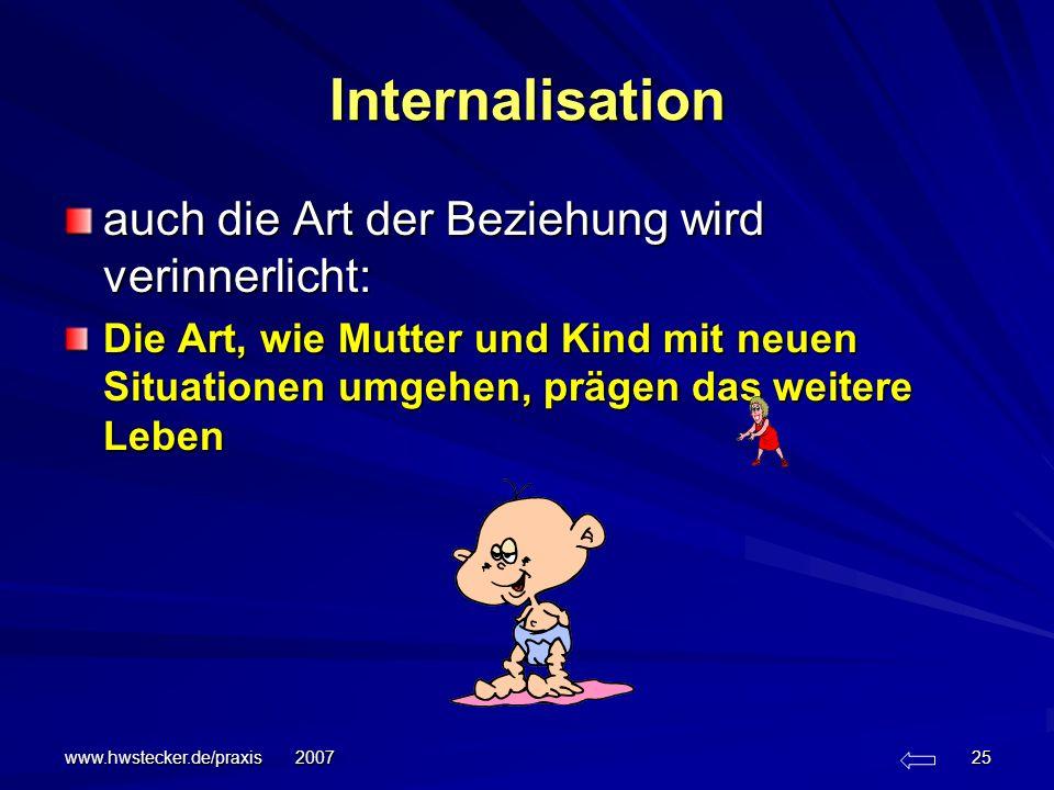www.hwstecker.de/praxis 2007 25 Internalisation auch die Art der Beziehung wird verinnerlicht: Die Art, wie Mutter und Kind mit neuen Situationen umge