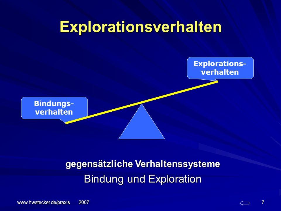 www.hwstecker.de/praxis 2007 7 Explorationsverhalten gegensätzliche Verhaltenssysteme Bindung und Exploration Explorations- verhalten Bindungs- verhal