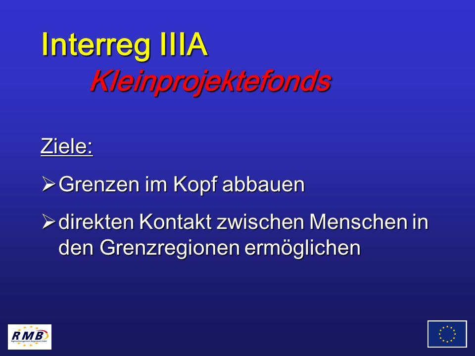 Interreg IIIA Kleinprojektefonds Ziele: Grenzen im Kopf abbauen Grenzen im Kopf abbauen direkten Kontakt zwischen Menschen in den Grenzregionen ermöglichen direkten Kontakt zwischen Menschen in den Grenzregionen ermöglichen
