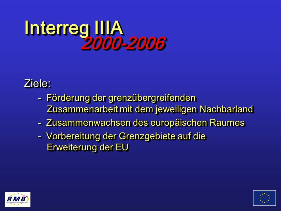 Ziele: - Förderung der grenzübergreifenden Zusammenarbeit mit dem jeweiligen Nachbarland - Zusammenwachsen des europäischen Raumes - Vorbereitung der Grenzgebiete auf die Erweiterung der EU Ziele: - Förderung der grenzübergreifenden Zusammenarbeit mit dem jeweiligen Nachbarland - Zusammenwachsen des europäischen Raumes - Vorbereitung der Grenzgebiete auf die Erweiterung der EU Interreg IIIA 2000-2006