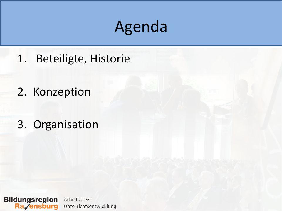 Arbeitskreis Unterrichtsentwicklung Beteiligte, Historie PH Weingarten: (Fr.