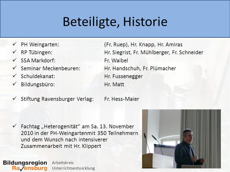 Arbeitskreis Unterrichtsentwicklung Beteiligte, Historie PH Weingarten: (Fr. Ruep), Hr. Knapp, Hr. Amiras RP Tübingen: Hr. Siegrist, Fr. Mühlberger, F