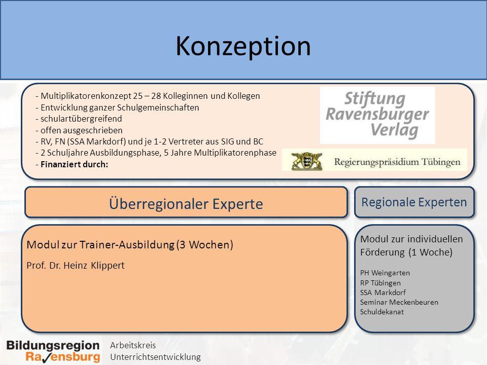 Arbeitskreis Unterrichtsentwicklung Konzeption Modul zur Trainer-Ausbildung (3 Wochen) Prof. Dr. Heinz Klippert Modul zur individuellen Förderung (1 W