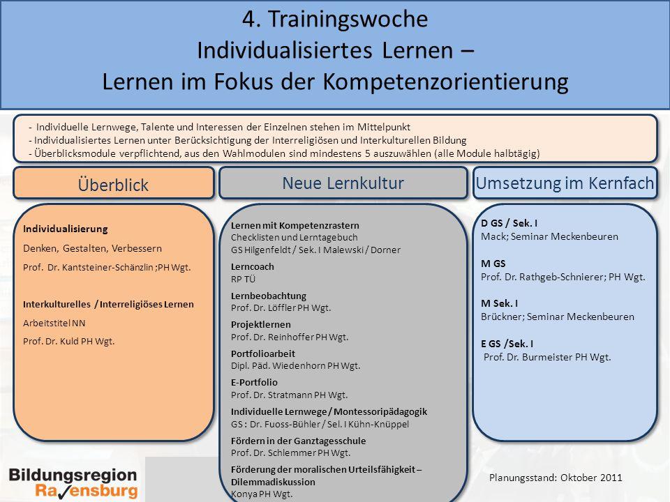 Arbeitskreis Unterrichtsentwicklung 4. Trainingswoche Individualisiertes Lernen – Lernen im Fokus der Kompetenzorientierung Individualisierung Denken,